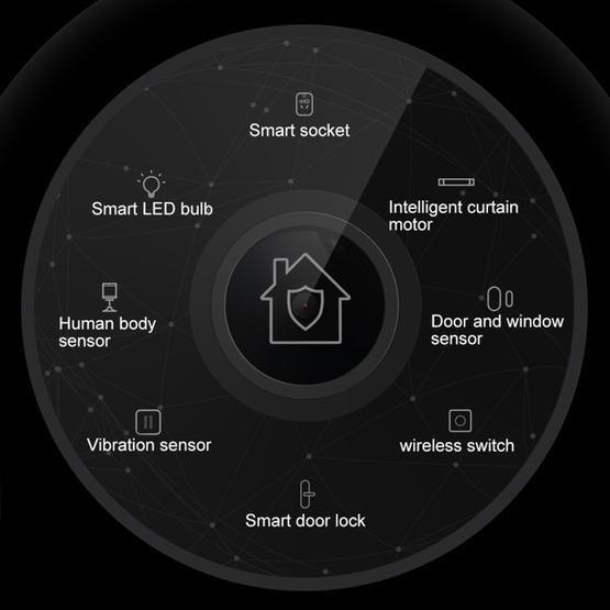 Original Xiaomi Mijia Aqara Smart 1080P Camera G2 Gateway Edition Work with Mijia APP